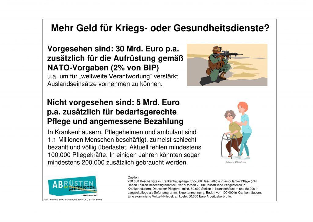 Mehr Geld für Kriegs- oder Gesundheitsdienste